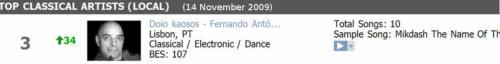 14denovembrode2009mini