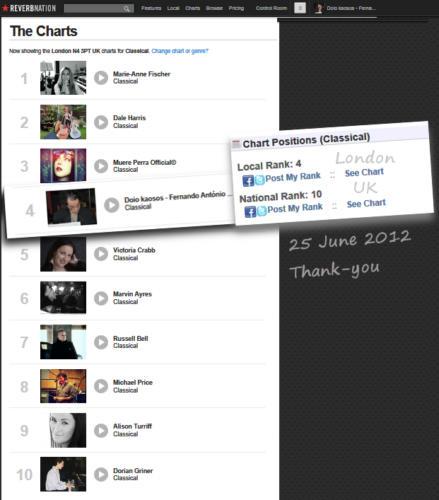 25 june 2012